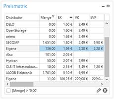 c-entron Schnittstelle zu ITscope: Preismatrix