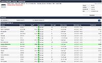 TANSS - ITscope Schnittstelle Screenshot Detailansicht 1